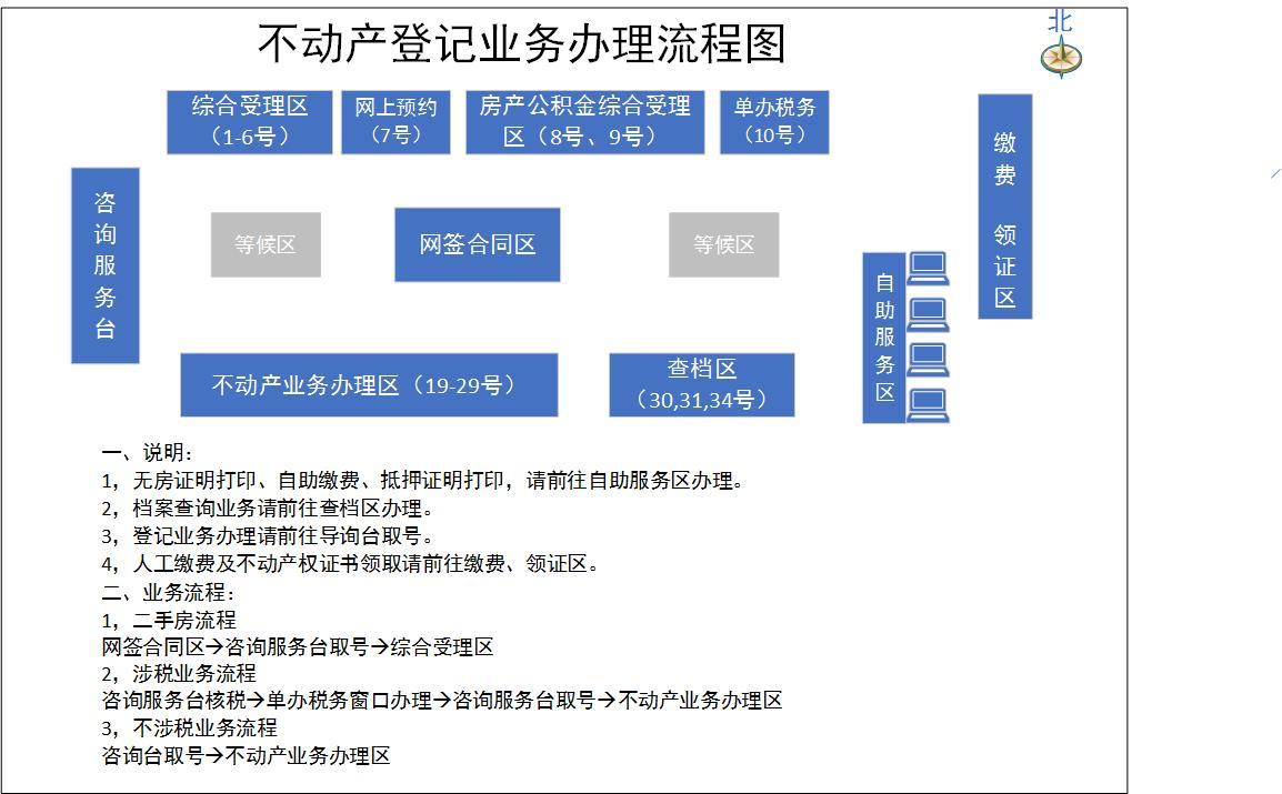 业务办理流程图.jpg